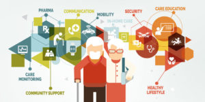 The Future of Healthcare and Its Impact on Seniors