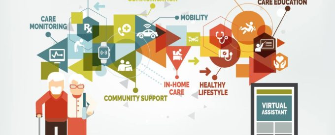 The Future of Healthcare and Its Impact on Seniors - Be Well MD - Austin, TX